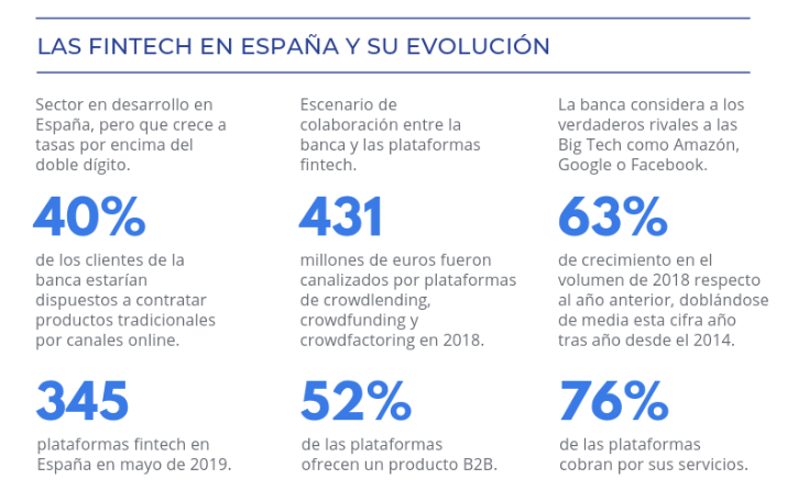 startup-fintech-emprendedores-barcelona